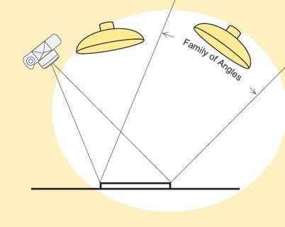 understanding_light_003_family_of_angle