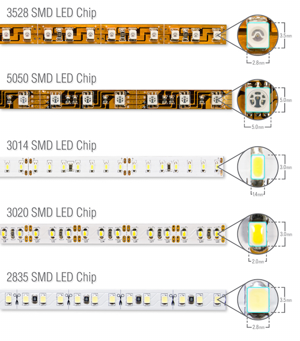 buy online b412c 28d9b Comparison between 3528 LEDs and 5050 LEDs: What are SMD ...